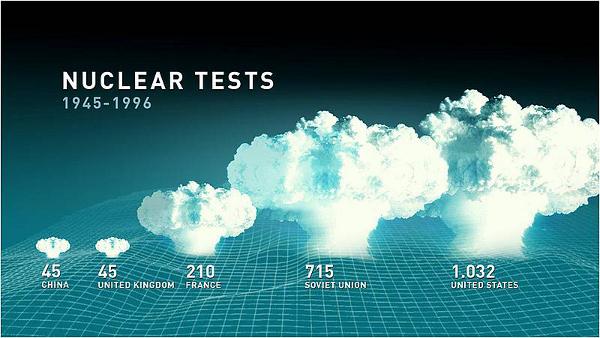 Do Nuclear Bombs ReallyExplode?