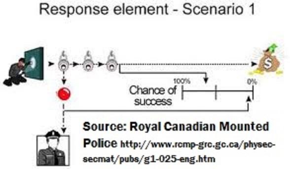 Response element.jpg